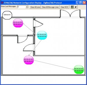 Zena Sniffer Network Configuration Display